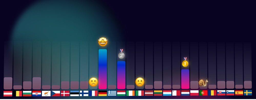 Eurovision DSM Contest